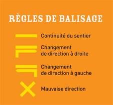 regle_de_balisage